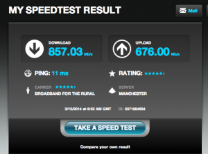 screen shot of my speed test this morning